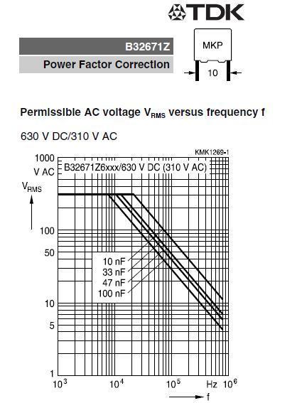 condensateur ripple courant 5