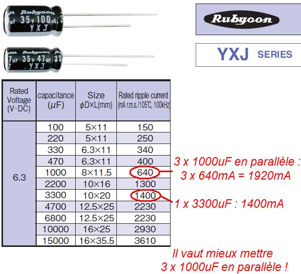 condensateur ripple courant 3