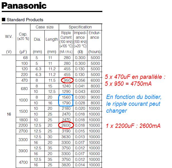condensateur ripple courant 4