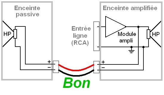 connexion enceinte active et ampli 2