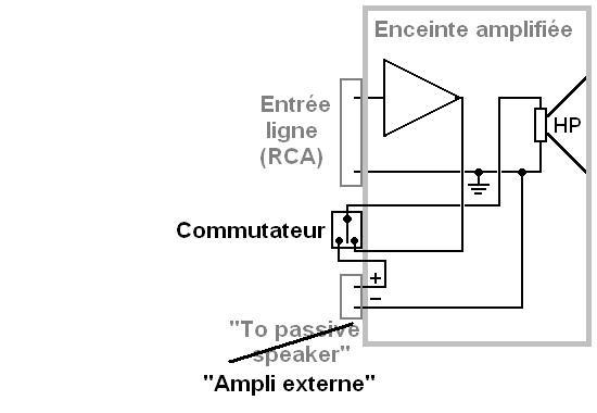 connexion enceinte active et ampli 5