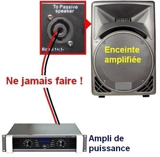 Connexion enceinte active et ampli astuces pratiques - Branchement enceinte amplifiee table mixage ...