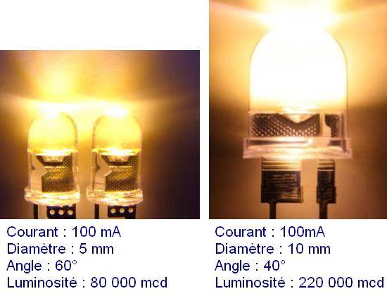 conversion lumen candela et steradian 10