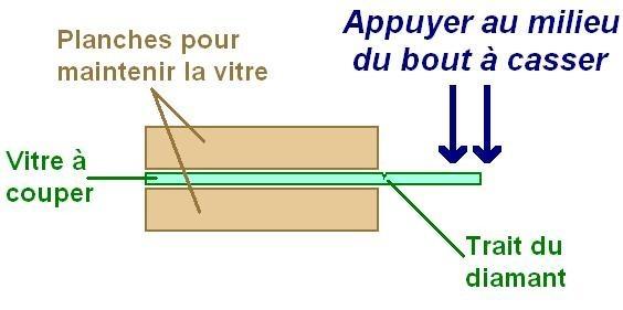 Couper du verre avec un diamant astuces pratiques - Comment couper du verre sans coupe verre ...