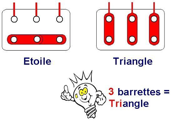 couplage etoile ou triangle moteur asynchrone 2