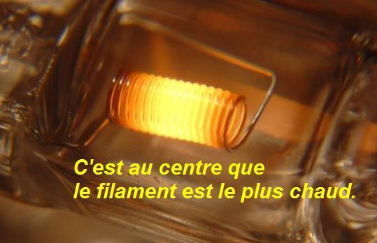 derouler un enrouleur electrique 3