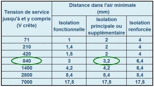 distance d isolement electrique valeurs sur circuit imprime 4
