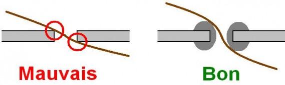 distance dans l air et ligne de fuite en electronique 2