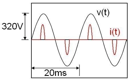 facteur de puissance correction passive 1