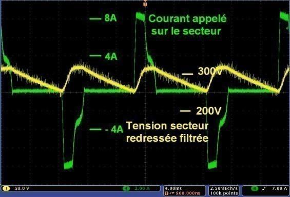 facteur de puissance correction passive 2