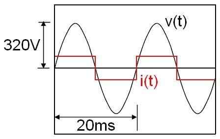 facteur de puissance correction passive 4
