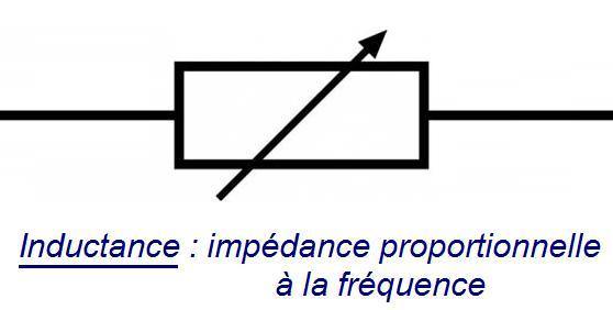 filtrage avec inductance 1