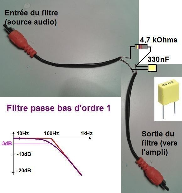 Filtre actif pour caisson de basse ultra simple
