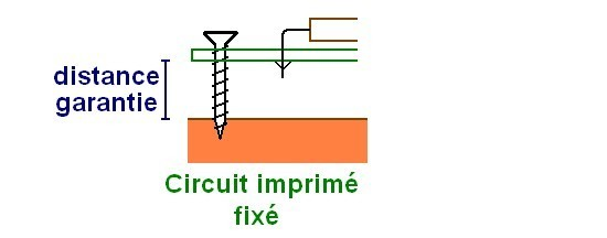 fixer un circuit imprime 3