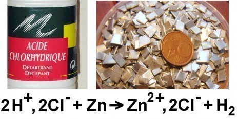 Flux à souder (soudure) pour étain : chlorure de zinc