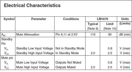 fonction silencieux mute de l ampli lm1876 1