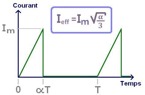 Formule du courant efficace triangle