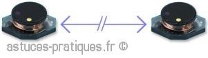 inductance association serie parallele 0