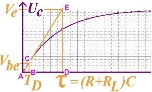 inductance electronique simulation a transistor 2 4