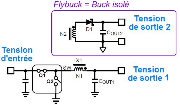 l alimentation flybuck 1