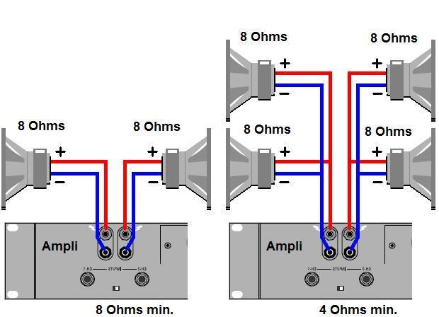 Comment puis-je brancher plusieurs haut-parleurs à un récepteur