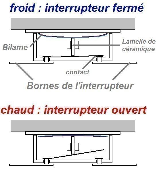 l interrupteur thermique fonctionnement 6