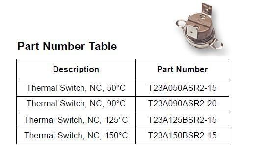 l interrupteur thermique fonctionnement 9