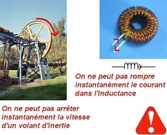 la diode de roue libre 1
