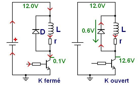 la diode de roue libre 3