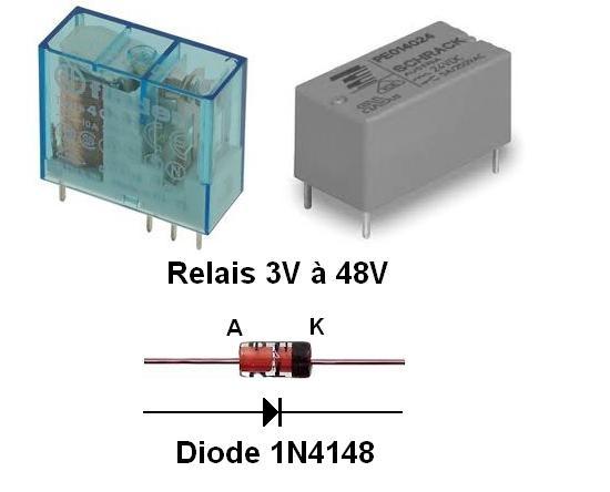 la diode de roue libre 4