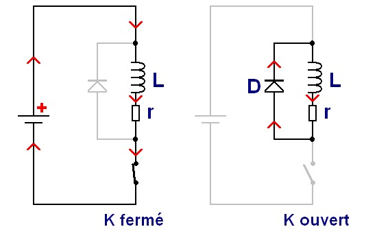la diode de roue libre 0