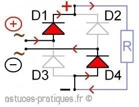 la diode pont de graetz 1