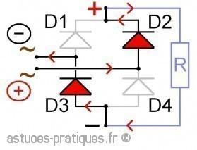 la diode pont de graetz 2