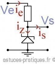 La diode zener: fonctionnement en stabilisation