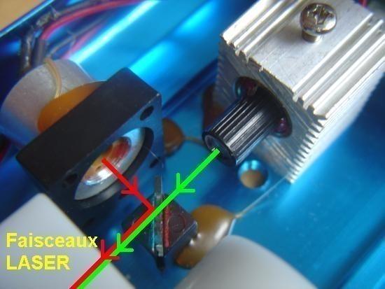 Laser twinkling vert 50mw et rouge 150mw for Miroir dichroique