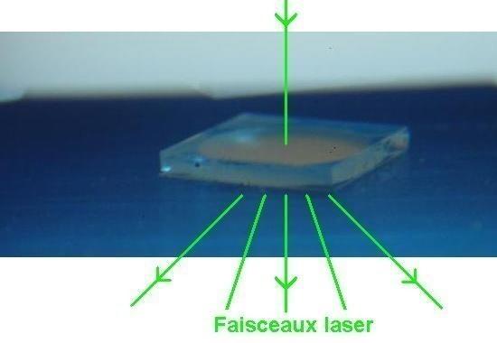 laser twinkling vert 50mw et rouge 150mw 4