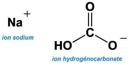 Le bicarbonate de soude : propriétés