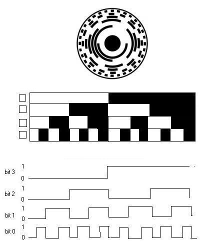 le codeur incremental principe 11