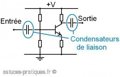 le condensateur condensateur de liaison 0