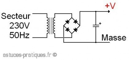 le condensateur filtrage d alimentation 0