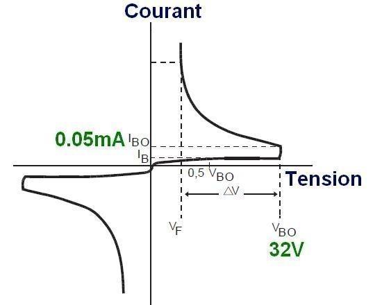 le diac composant electronique 2