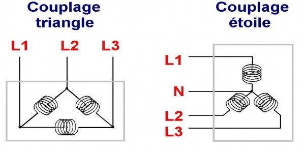 Le Moteur Asynchrone Couplage étoile Triangle Astuces