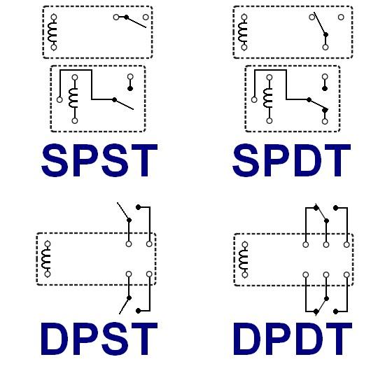 le relais principe de fonctionnement 5