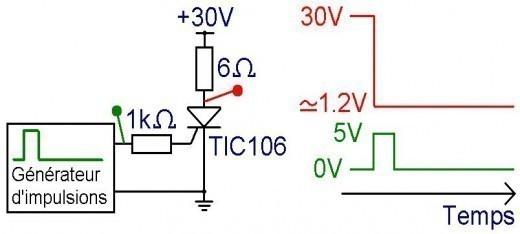 Ci dessous, le test typique du TIC106 (un thyristor très utilisé).