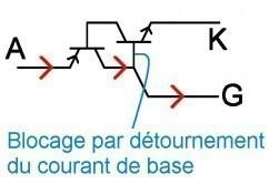 le thyristor gto principe de fonctionnement 1