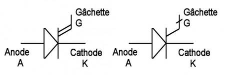 le thyristor gto principe de fonctionnement 0