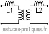 le transformateur inductance de fuite 0