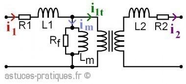 le transformateur modele des defauts 0