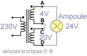 le transformateur polarite et pointage des enroulements 1