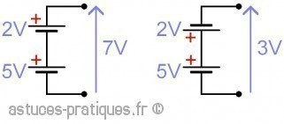le transformateur polarite et pointage des enroulements 2